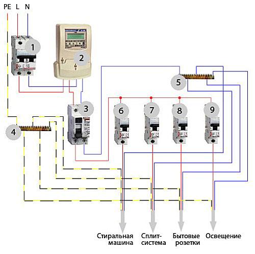 Как установить электрощит своими руками 2