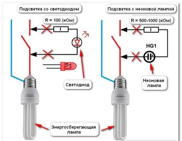 Почему мигает энергосберегающая лампа 2
