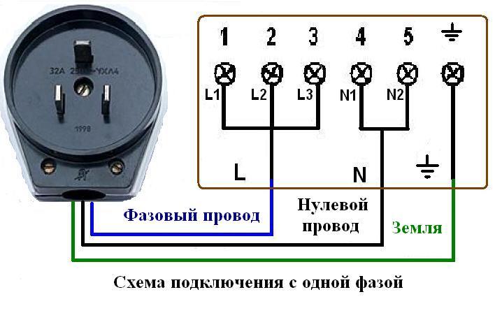 Как подключить электрическую плиту 2