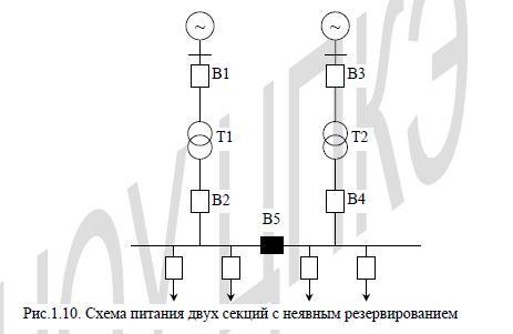 Схемы АВР трансформаторов