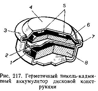 Никель кадмиевые аккумуляторы 2