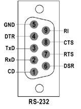 Интерфейс RS 232 1