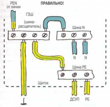 Нулевой защитный проводник 1