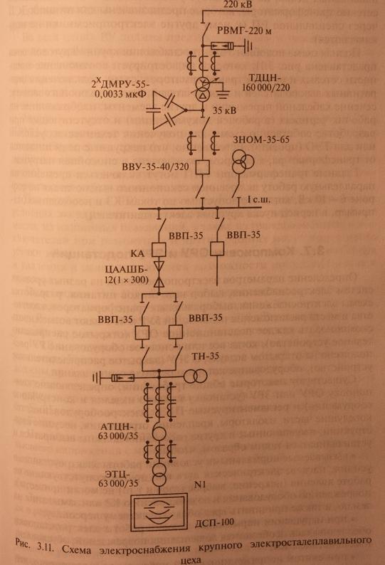Схемы специфических подстанций