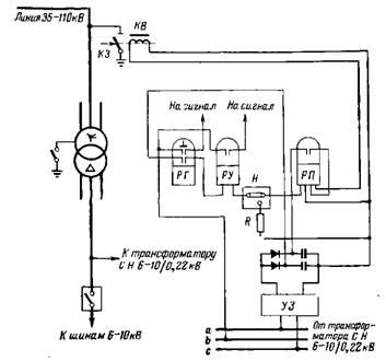 Принцип действия газовой защиты трансформатора 1