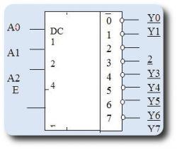 Принцип работы дешифратора 1