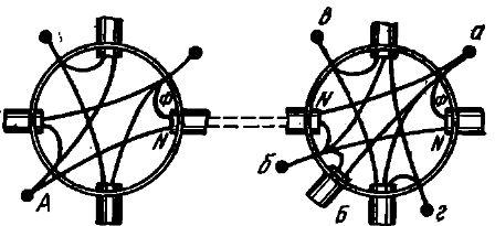 Способы прозвонки проводов 4