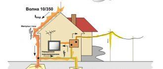 Защита электроустановок от ударов молнии 2