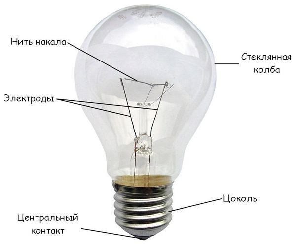 Продливаем срок службы ламп накаливания самостоятельно
