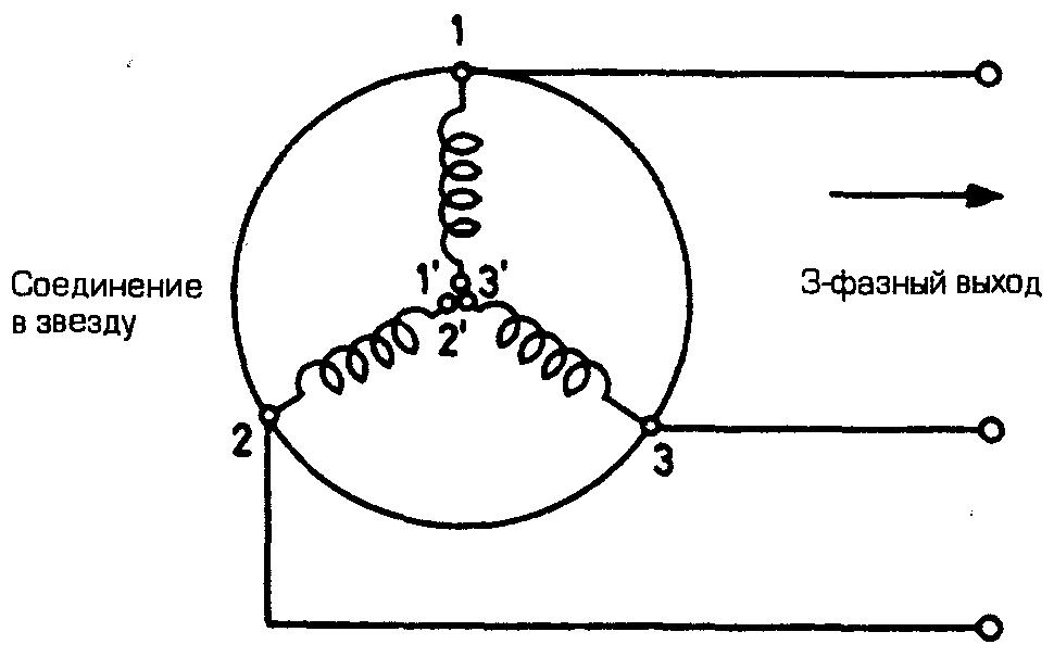 Трехфазный переменный __fg_link_3__ 3