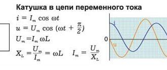 Емкость в цепи переменного тока 1