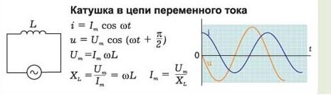 Индуктивность в цепи переменного тока 1