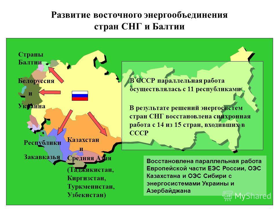Несинхронная параллельная работа ОЭС Сибири и Востока 1