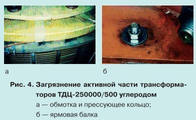 Ремонт силовых трансформаторов с длительным сроком службы 4