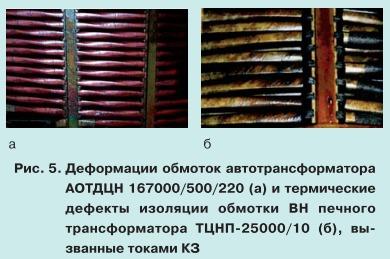 Ремонт силовых трансформаторов с длительным сроком службы 5