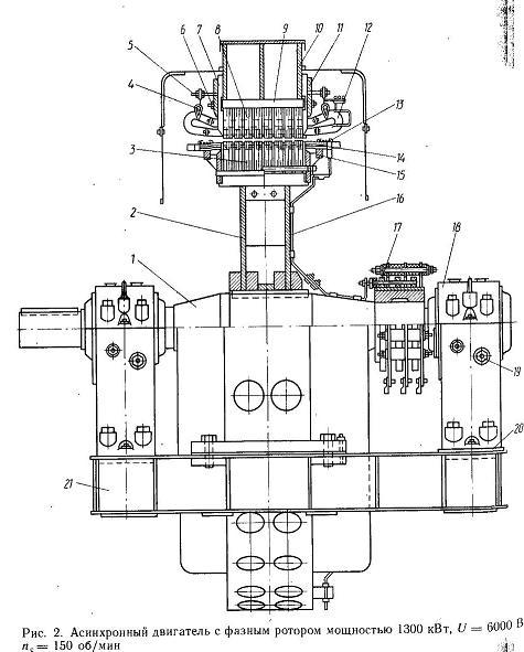 Электрические машины высокого напряжения 3-10 кВ, конструкция, принцип работы, назначение