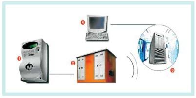 Cоздание автоматизированной системы учета и управления потреблением электроэнергии в Италии 3