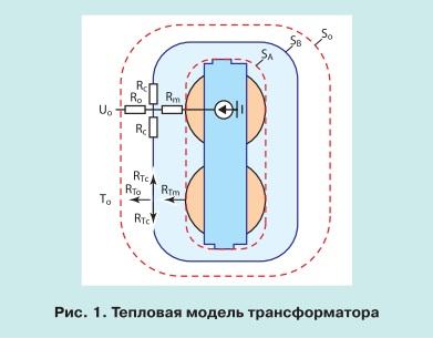 Электротепловая диагностическая модель и диагностика теплового состояния трансформаторного оборудования 1