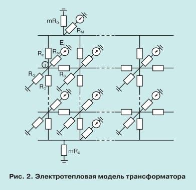 Электротепловая диагностическая модель и диагностика теплового состояния трансформаторного оборудования 2