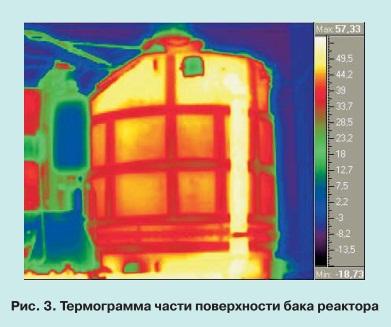 Электротепловая диагностическая модель и диагностика теплового состояния трансформаторного оборудования 3