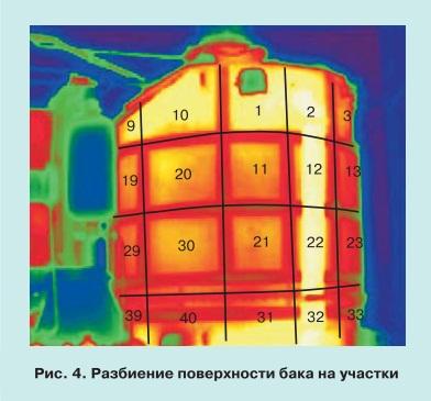 Электротепловая диагностическая модель и диагностика теплового состояния трансформаторного оборудования 4