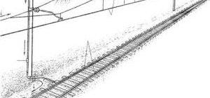 Моделирование переходных процессов при коротком замыкании в тяговой сети