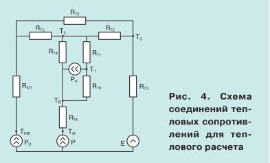 Тепловые процессы при работе погружных кабелей pic4