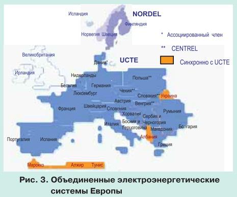 Тенденции развития мировой энергетики и перспективы электроэнергетики СНГ pic 3