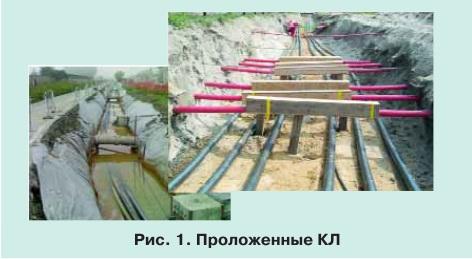 Мониторинг силовых кабельных линий с системой RTTR pic 1