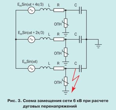 pic3 Особенности теплового режима нелинейных ограничителей перенапряжений