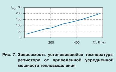 pic7 Особенности теплового режима нелинейных ограничителей перенапряжений