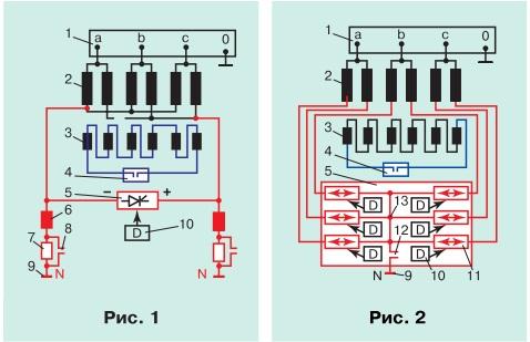 Управляемый шунтирующий реактор - объект управления pic 1 2