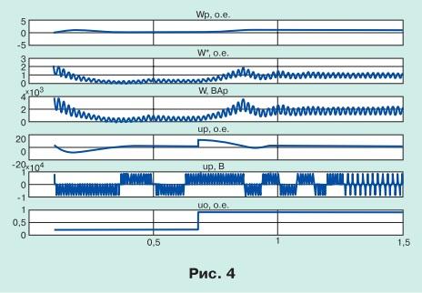 Управляемый шунтирующий реактор - объект управления pic 4