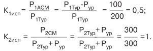 form-pic-3-1 Параллельная работа синхронной и асинхронизированной машин переменного тока