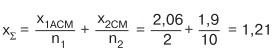 form-pic-3-2 Параллельная работа синхронной и асинхронизированной машин переменного тока