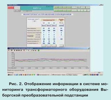 Система управления мониторинга и диагностики трансформаторного оборудования 2