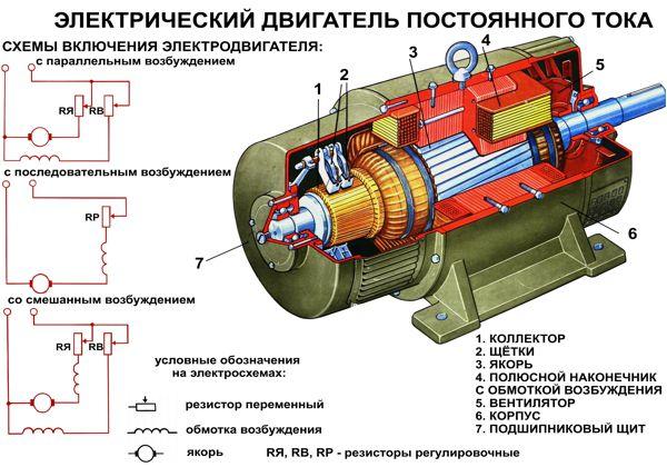 Доклад про электрический двигатель 9446