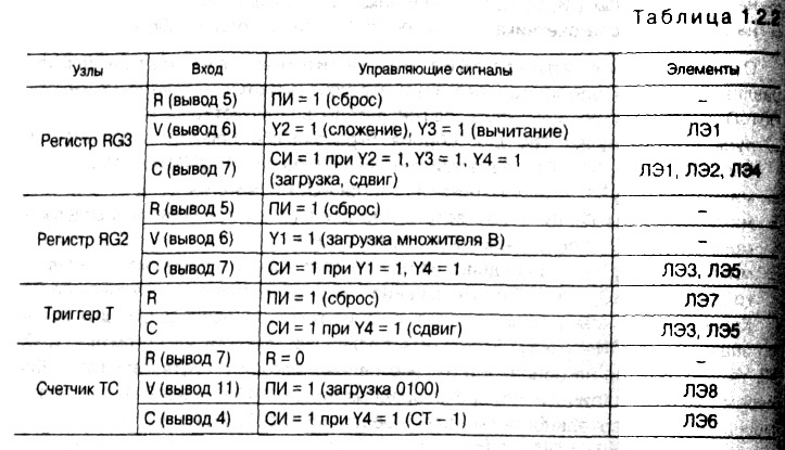 Структура 4