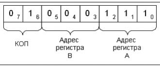 адресации в микропроцессорах