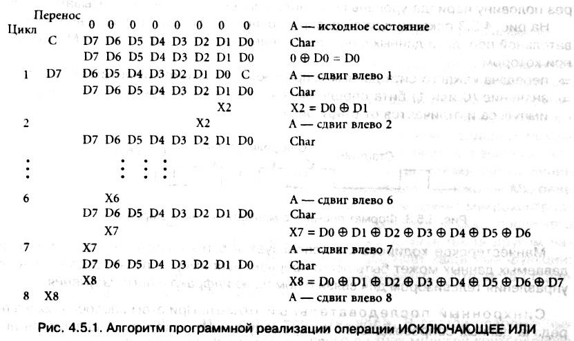 рис. 4.5.1