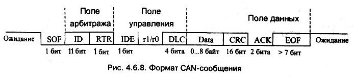рис. 4.6.8