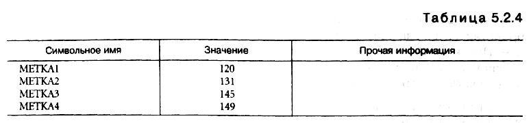 рис. 5.2.4