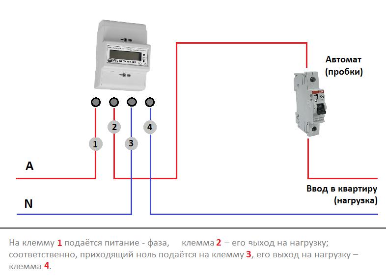 Кто и как должен менять счетчик электроэнергии?
