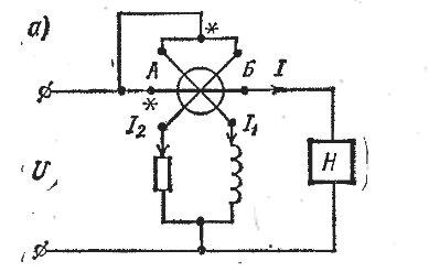 Фазометр. Назначение принцип действия 1