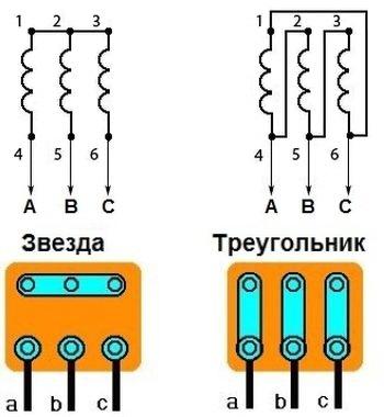 Схемы соединения асинхронного двигателя в звезду и треугольник 1