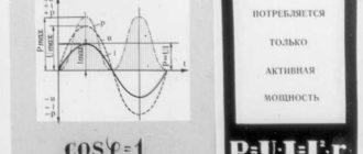 Феррорезонанс в электросети 1