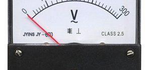 Амперметр 1