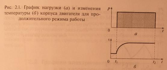 Классификация электроприемников: особенности, режимы работы,