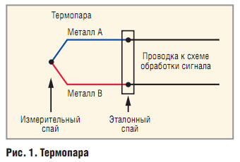 Термопары 2