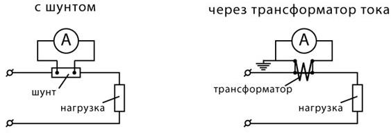 амперметр 5